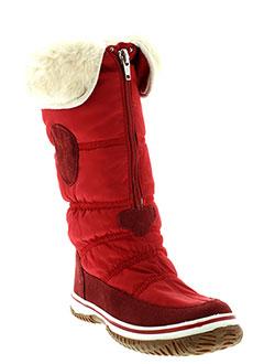 Produit-Chaussures-Fille-PAJAR