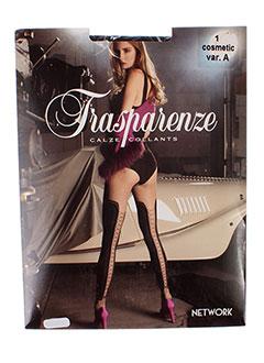 Produit-Lingerie-Femme-TRASPARENZE