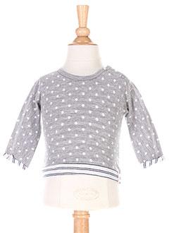 Produit-T-shirts-Fille-NOPPIES