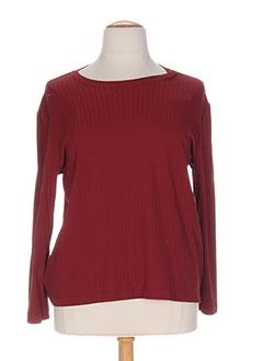Produit-T-shirts-Femme-CHARLES GUITARD