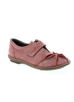 Produit-Chaussures-Femme-AICE