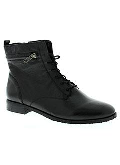 Produit-Chaussures-Femme-SPM