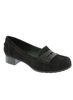 Produit-Chaussures-Femme-WIRTH