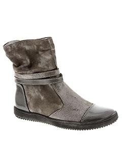 Produit-Chaussures-Enfant-BELLAMICA