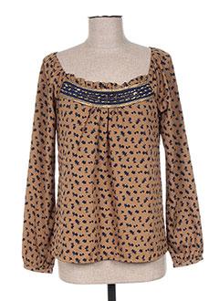 Produit-Chemises-Femme-DDP