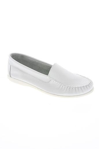 les malouines chaussures femme de couleur blanc