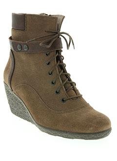 Produit-Chaussures-Femme-TBS