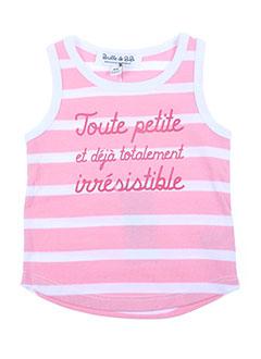 Produit-T-shirts-Fille-BULLE DE BB