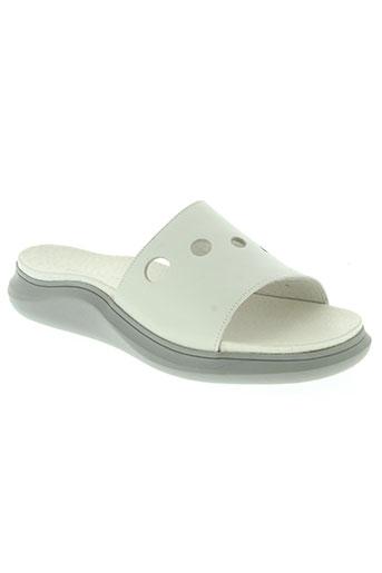 kickers chaussures femme de couleur blanc