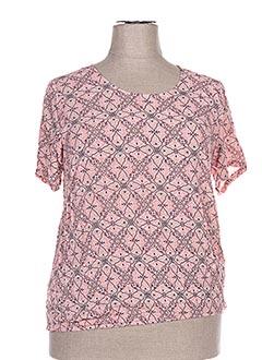Produit-Chemises-Femme-CISO