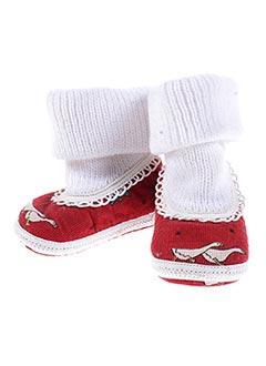 Produit-Chaussures-Fille-FLORIANE