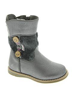 Produit-Chaussures-Fille-BEPPI