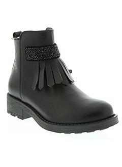 Produit-Chaussures-Fille-REQINS