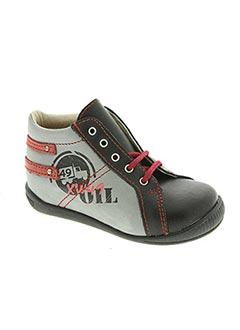 Produit-Chaussures-Enfant-BOPY