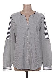 Produit-Chemises-Femme-SANDWICH