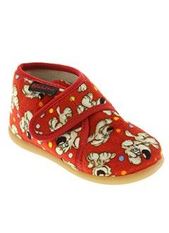 Produit-Chaussures-Enfant-NATURINO