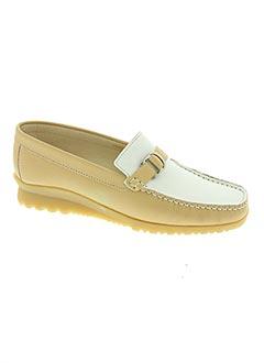 Produit-Chaussures-Femme-7 SUR SEPT
